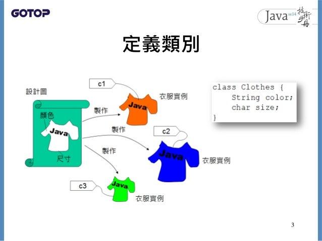 CH04:認識物件 Slide 3