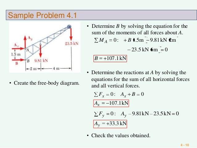equilibrium of rigid body rh slideshare net solving problems using free body diagrams Female Body Diagram