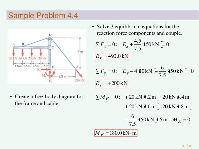 Equilibrium Of Rigid Body