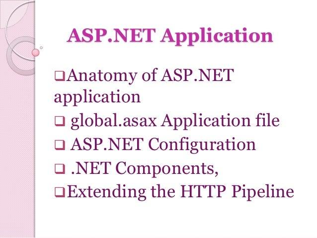 ASP.NET ApplicationAnatomy   of ASP.NETapplication global.asax Application file ASP.NET Configuration .NET Components,...