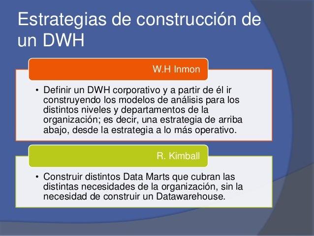 Estrategias de construcción de  un DWH  W.H Inmon  • Definir un DWH corporativo y a partir de él ir  construyendo los mode...