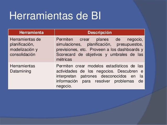 Herramientas de BI  Herramienta Descripción  Herramientas de  planificación,  modelización y  consolidación  Permiten crea...