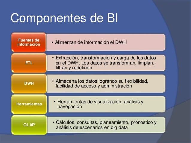 Componentes de BI  • Alimentan de información el DWH Fuentes de  información  • Extracción, transformación y carga de los ...