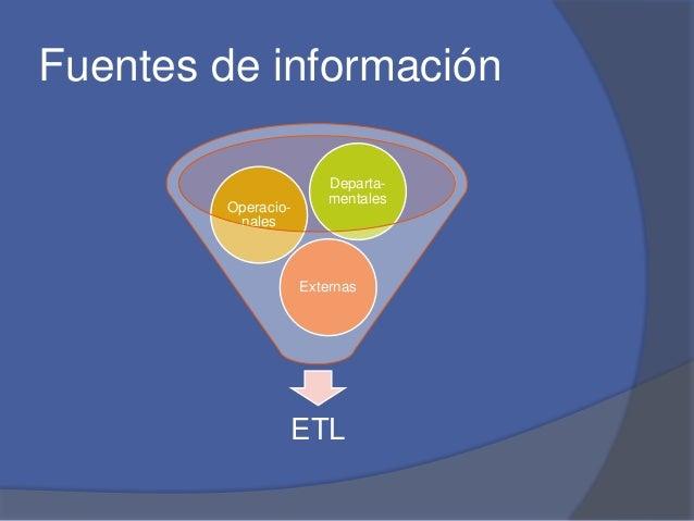 Fuentes de información  Departa-mentales  Externas  Operacio-nales  ETL