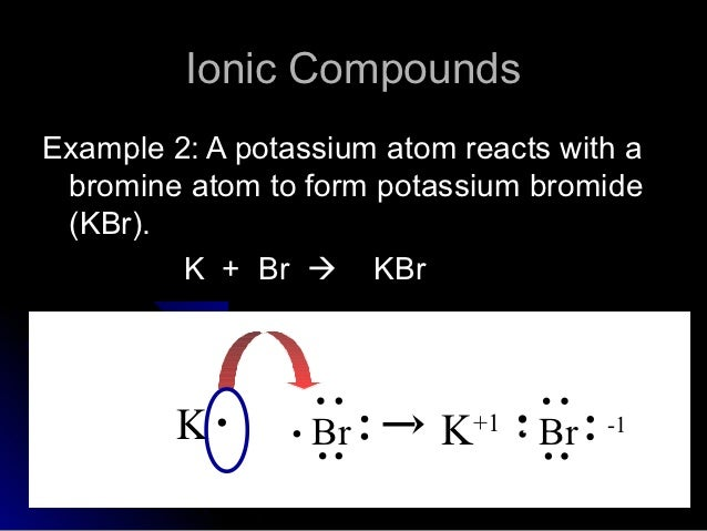 Ch04 lecpptchem1012011f 14 ionic compoundsexample 2 a potassium atom ccuart Image collections