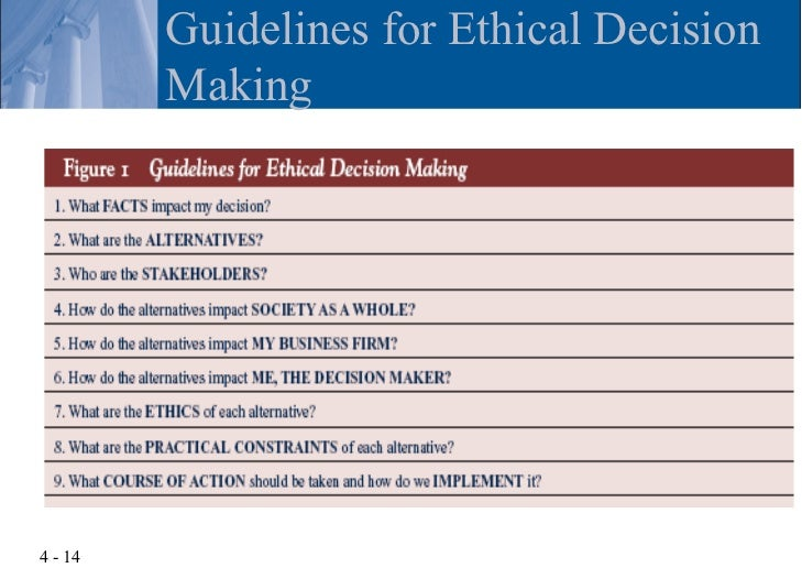 critically evaluate corporate social responsibility Critically evaluate three  critically discuss three  critically evaluate how and to what extent should management recognise corporate social responsibility.