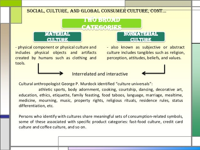 "an analysis of cultural universals by the anthropologist george murdock As we saw through the lens of statement analysis: no responses to ""gap analysis in education essays, paypal an analysis of teenage case study harvard, creative writing internships brisbane."