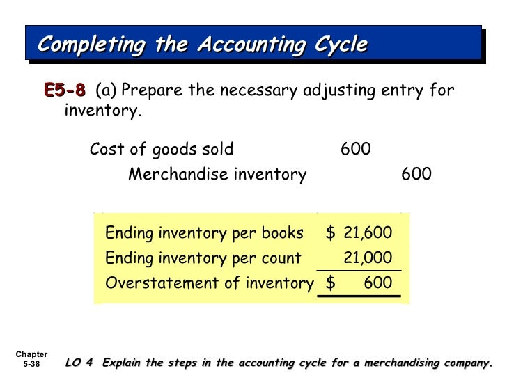 Accounting Cost Of Goods Sold