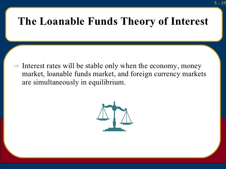 classical theory of interest rate