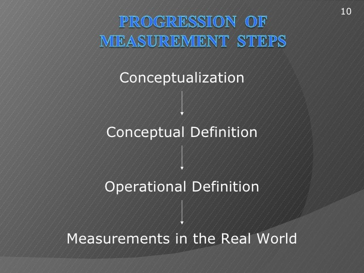 10      Conceptualization     Conceptual Definition    Operational DefinitionMeasurements in the Real World