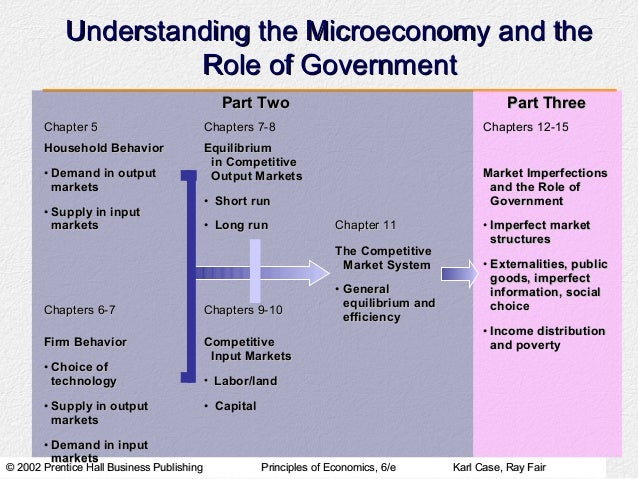 Understanding the Microeconomy and the                     Role of Government                                             ...