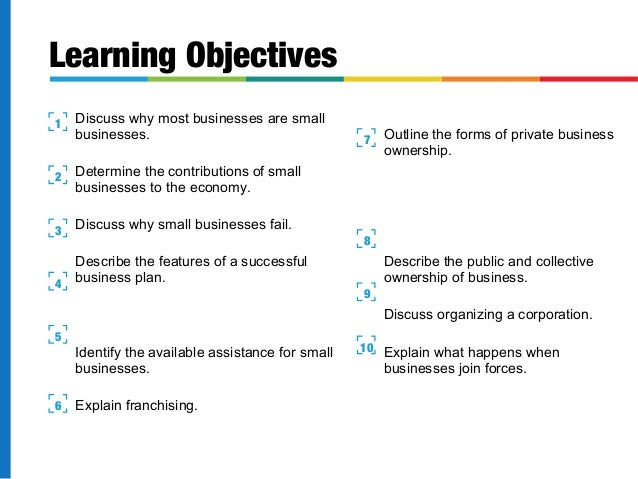 forms for business plans