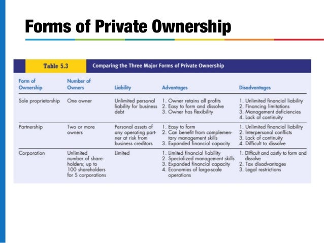 form of business ownership And names a business on behalf of the owner of that business with  instructions for completing the disclosure of ownership and  this form is required for .
