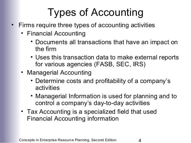 Chapter 5 Accounting In Erp Systems
