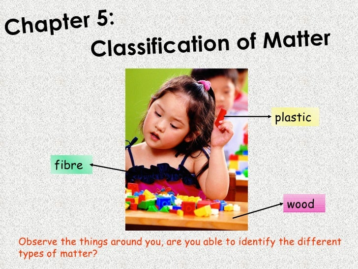 Chapter 5: Classification of Matter fibre Observe the things around you, are you able to identify the different types of m...