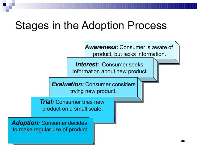 adoption process in consumer behaviour True adoption process is the steps individuals go through on the 132) in the evaluation stage of the adoption process, a consumer begins to give the product a mental trial it's important to rely on intuition and to generalize the cultural influences on consumer behavior from one.