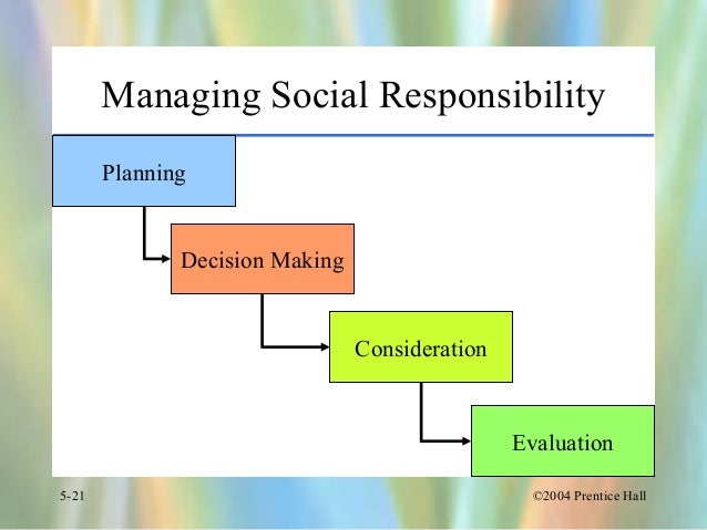 recommendations for the ethical corporate social responsibility issues management essay Corporate social responsibility nike essay sample  my recommendations on behalf of the management to what nike should do in order to effectively tackle the primary.