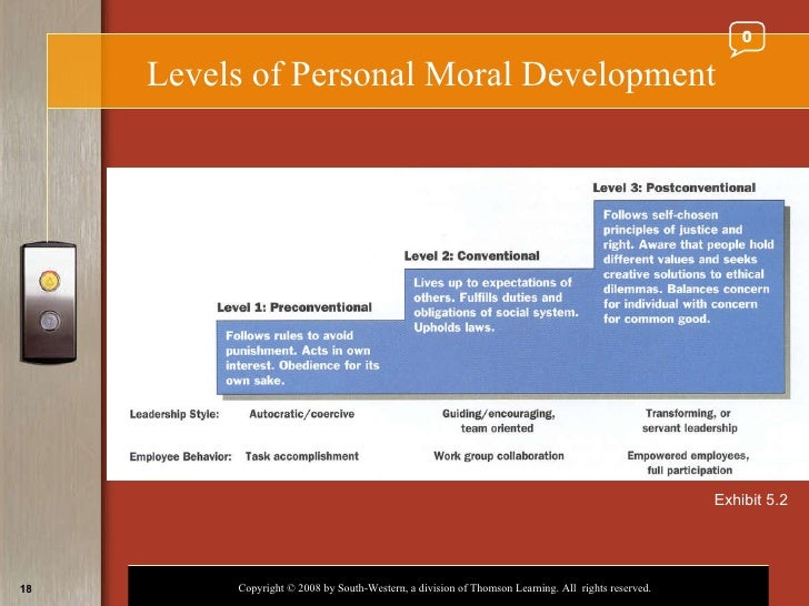 Ethics and social responsibility for Moral development 0 19