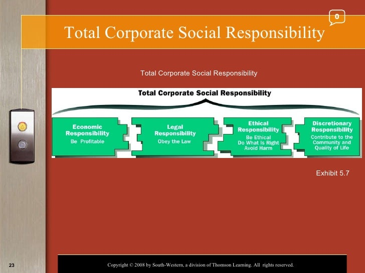 introduction to ethics and social responsibility Ethics is a subject of social science that is related with moral principles and social values 'business ethics' can be termed as a study of proper business policies and practices regarding potentially controversial issues, such as corporate governance, insider trading, bribery, discrimination, corporate social responsibility, and fiduciary.