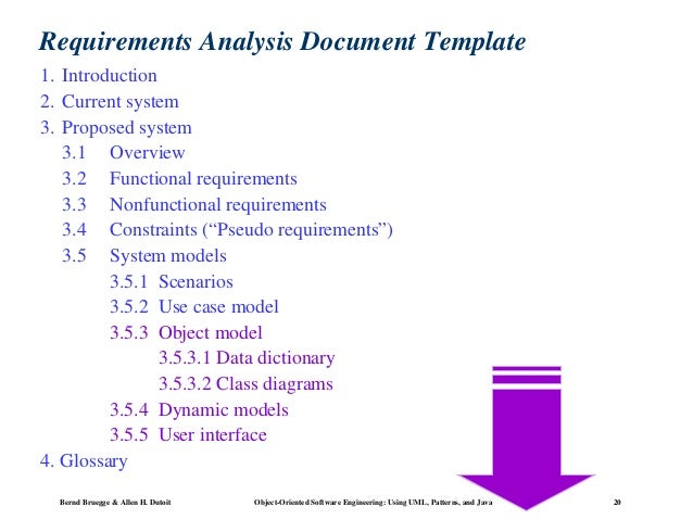 Requirement Analysis Example  Ex
