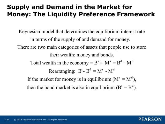 the liquidity preference framework The is-lm model describes the aggregate demand of the economy using the relationship between output and interest rates  liquidity preference money supply) model .