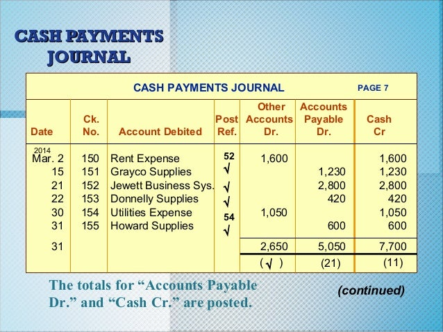 advantages of computerized accounting system over manual