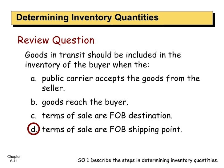Determining Inventory Quantities <ul><li>Goods in transit should be included in the inventory of the buyer when the:  </li...