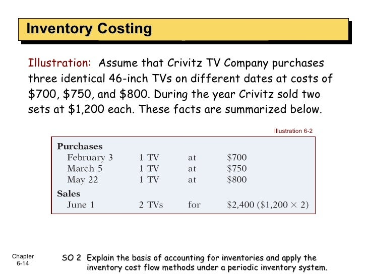 Inventory Costing Illustration:  Assume that Crivitz TV Company purchases three identical 46-inch TVs on different dates a...