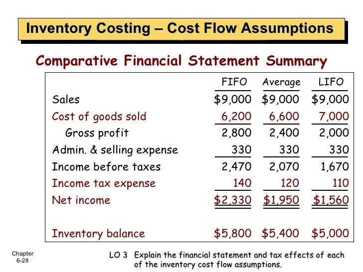 Inventory Costing – Cost Flow Assumptions <ul><li>Comparative Financial Statement Summary </li></ul>FIFO LO 3  Explain the...