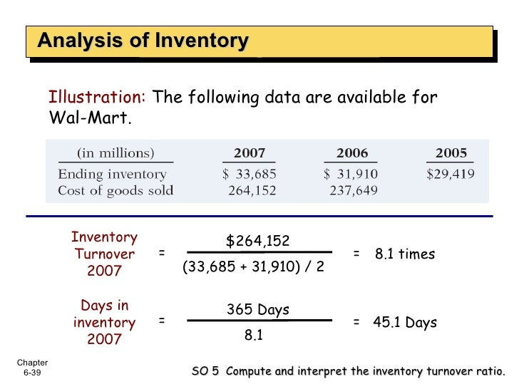 Analysis of Inventory Illustration:   The following data are available for Wal-Mart. $264,152 (33,685 + 31,910) / 2  Inven...