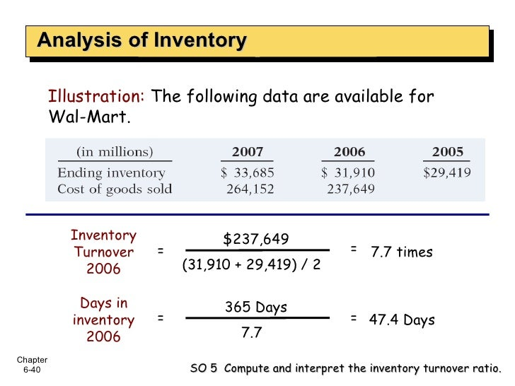 Analysis of Inventory Illustration:   The following data are available for Wal-Mart. $237,649 (31,910 + 29,419) / 2  Inven...