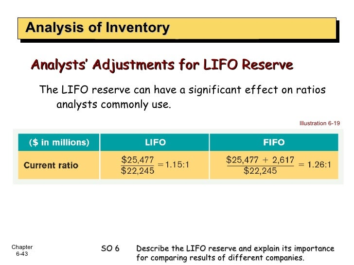 Analysis of Inventory The LIFO reserve can have a significant effect on ratios analysts commonly use. Analysts' Adjustment...