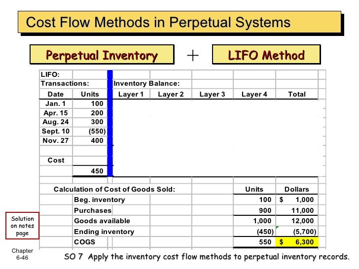 LIFO Method Cost Flow Methods in Perpetual Systems SO 7  Apply the inventory cost flow methods to perpetual inventory reco...
