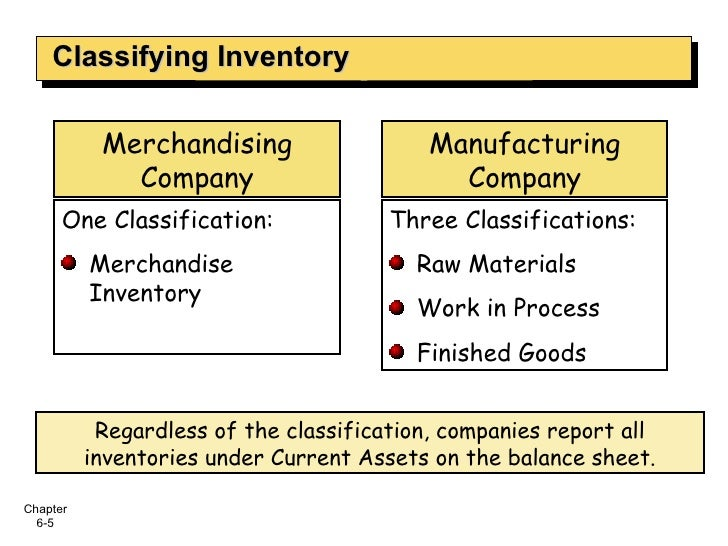 Classifying Inventory <ul><li>One Classification: </li></ul><ul><li>Merchandise Inventory </li></ul><ul><li>Three Classifi...