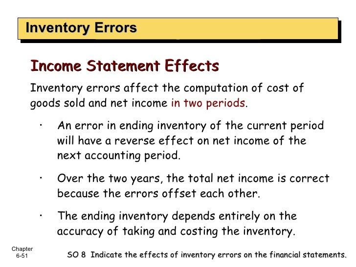 Inventory Errors SO 8  Indicate the effects of inventory errors on the financial statements. <ul><li>Inventory errors affe...
