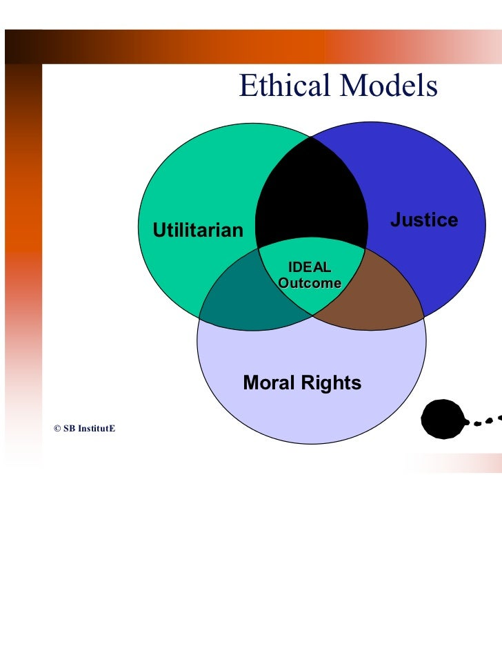 utilitarian moral rights and justice models of ethics management Business meta-ethics: an analysis of two theories f neil brady atid craig p establish a foundation for ethical decision making in management the utility-rights-justice model century has evolved from three basic kinds of moral theories: utilitarian theo-ries, theories of rights.