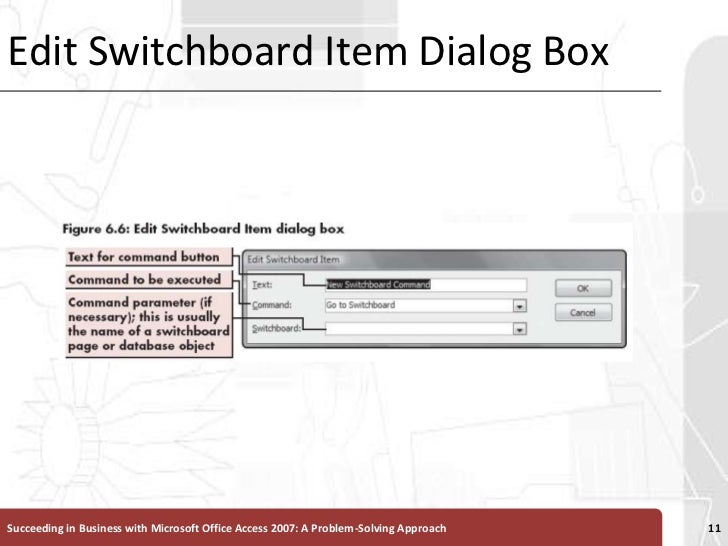 Edit Switchboard Item Dialog Box<br />Succeeding in Business with Microsoft Office Access 2007: A Problem-Solving Approach...