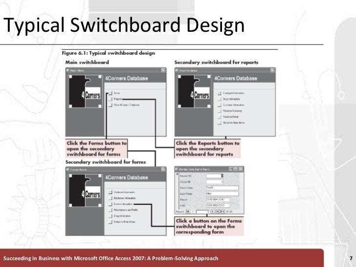 Typical Switchboard Design<br />Succeeding in Business with Microsoft Office Access 2007: A Problem-Solving Approach <br /...