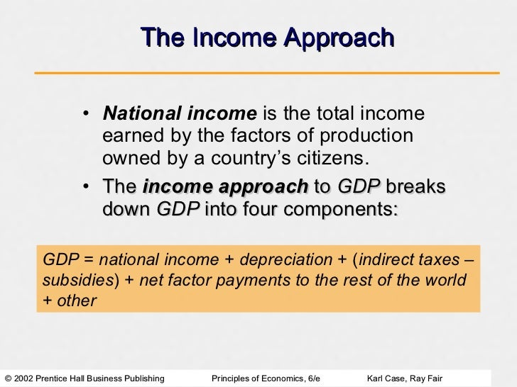 national income gdp exercise Application exercise suppose that the national income in a three-sector economy is given by y = c.