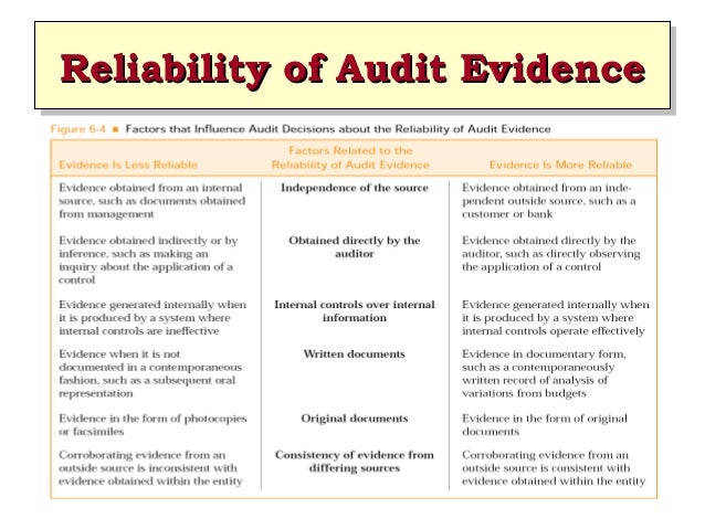 reliability of audit evidence reliability of audit evidence