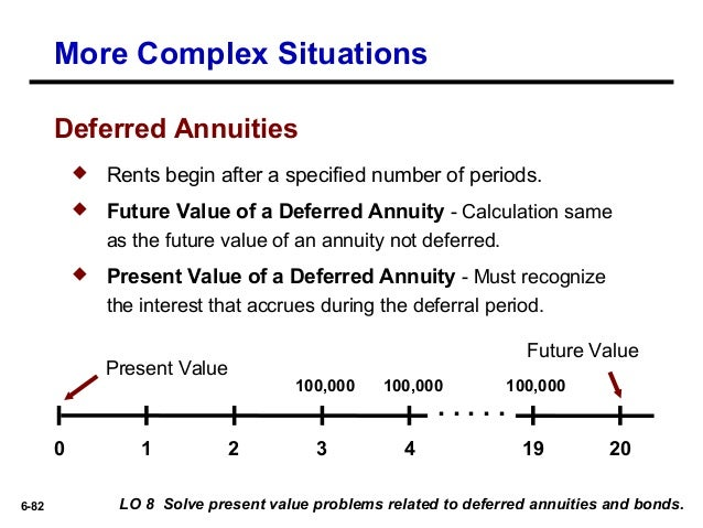 Deferred annuities certain pdf free download.