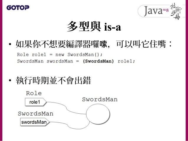 多型與 is-a • 以下程式片段編譯成功,執行時也沒問題: • 以下程式片段編譯成功,但執行時 出拋 ClassCastException :