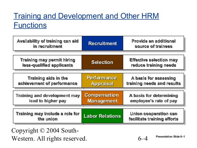 report on training and development in Mimeo report: the state of learning and development in 2016 4 introduction: jennifer hofmann those of us who have been in the training profession for any length.