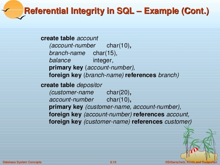 Referential Integrity in SQL – Example (Cont.) <ul><li>create table  account (account-number char(10) , branch-name char(1...