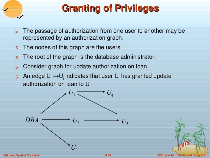 Granting of Privileges <ul><li>The passage of authorization from one user to another may be represented by an authorizatio...