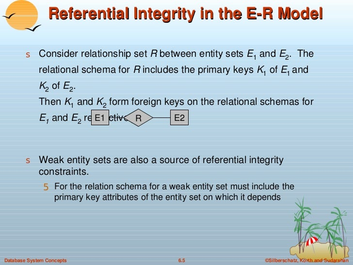 Referential Integrity in the E-R Model <ul><li>Consider relationship set  R  between entity sets  E 1  and  E 2 .  The rel...