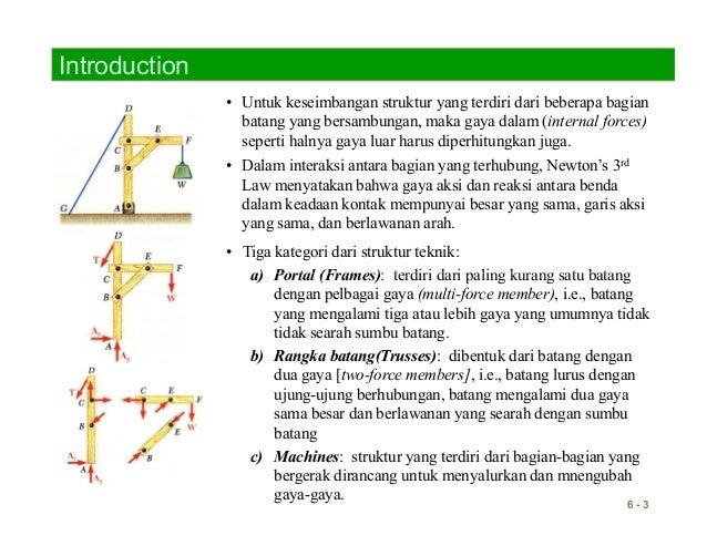 Analisa struktur indo ccuart Gallery