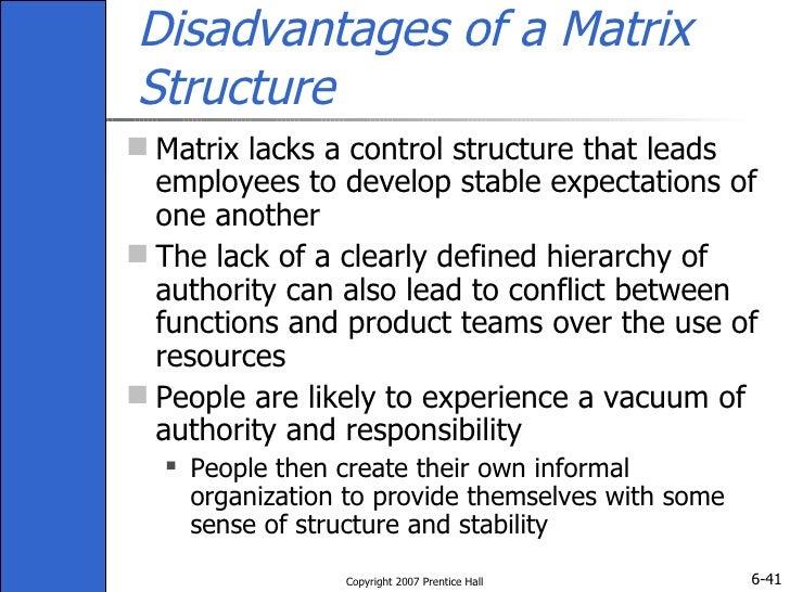 define matrix structure