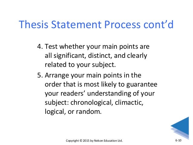 Thesis statement chronological order