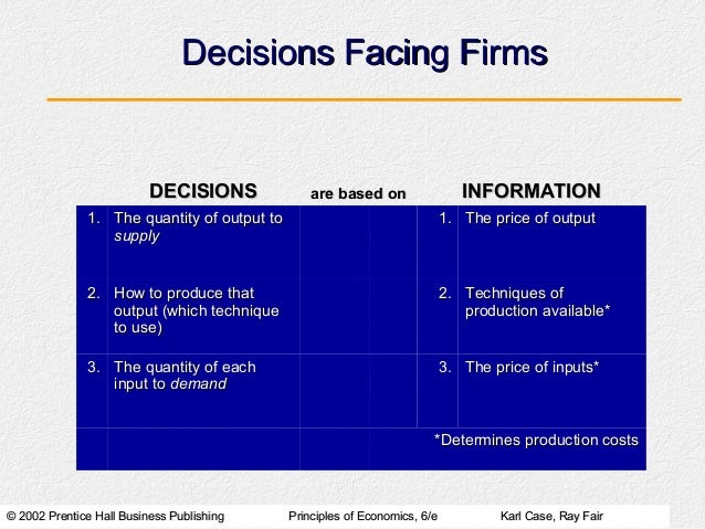 Decisions Facing Firms                          DECISIONS              are based on                  INFORMATION          ...